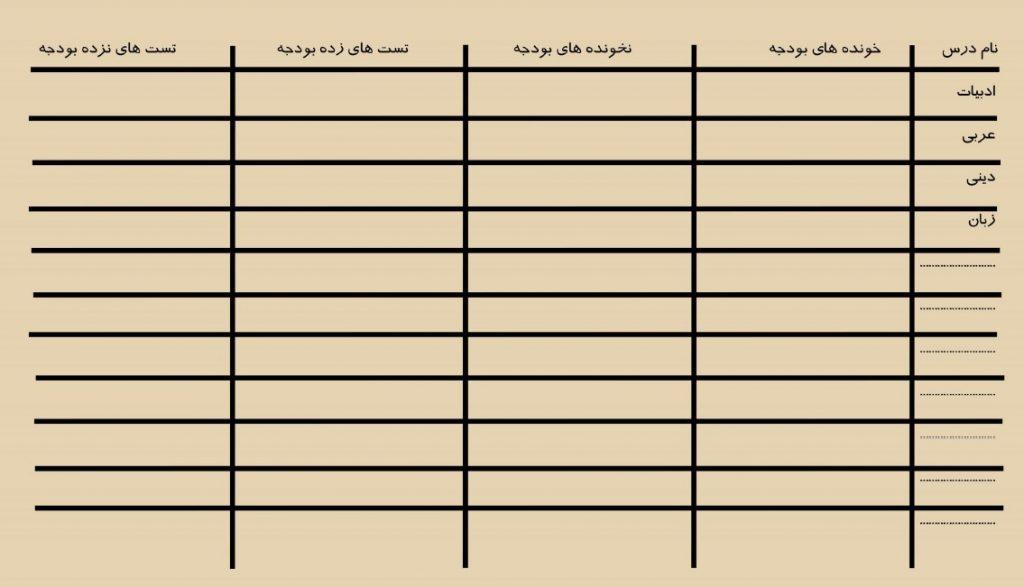 جدول کارهای باقیمانده هفته